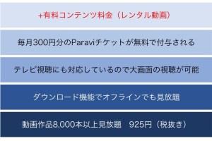 Paravi(パラビ)の料金プラン・支払い方法|公式サイトよりわかりやすく解説