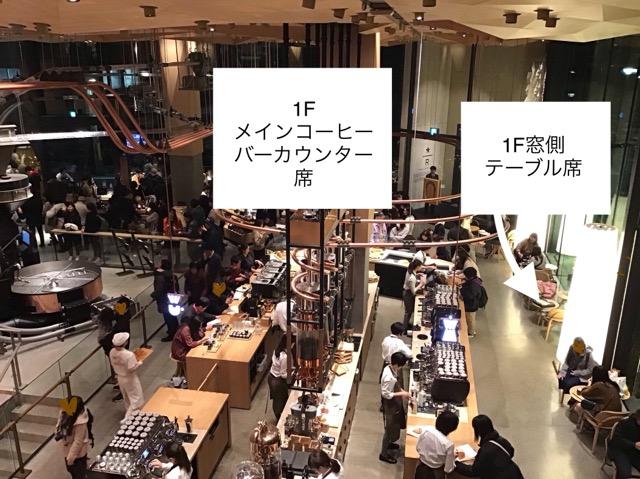 スターバックスリザーブロースタリー東京の1階俯瞰