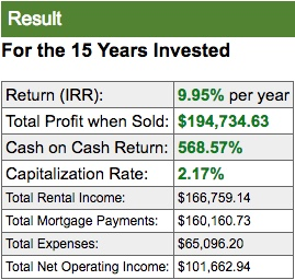 First Investment Property Results