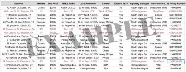 Master Property Ledger Example