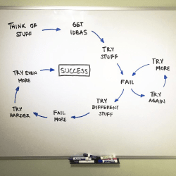 success whiteboard
