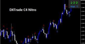 Binary Options DXTrade C4 Nitro Indicator
