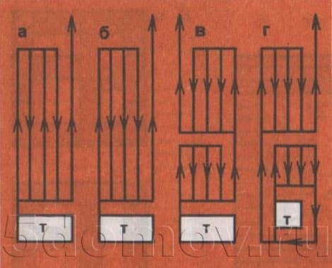 Gasrörelsesystem i hushållsugnar A - Multi-svängugn med vertikala kanaler; b - engångskamin in-ugn med övre och nedre värmekamrar; M - ugn med förstärkt lägre uppvärmning med övre och nedre värmekameror