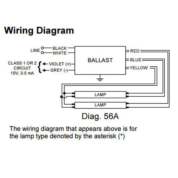dimmable ballast wiring diagram dimmable image lutron eco 10 dimming ballast wiring diagram jodebal com on dimmable ballast wiring diagram
