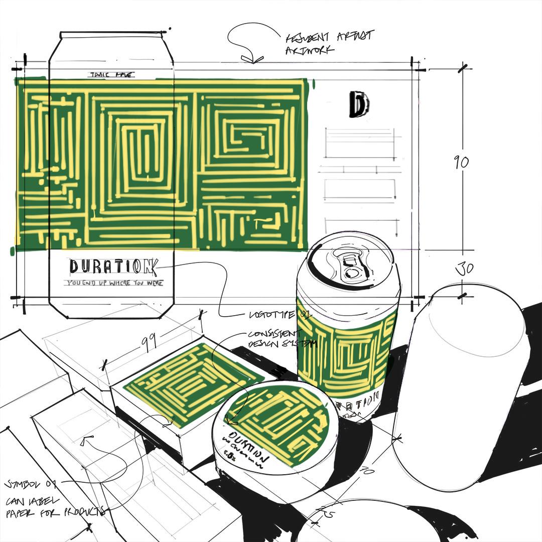 Concept label duration sketch