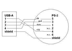 Ps2 keyboard to usb  [Solved]  Computer Peripherals