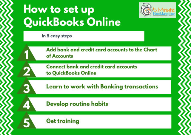 Setup Credit Card In Quickbooks Online | Applydocoument co