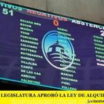 CABA: LA LEGISLATURA APROBÓ LA LEY DE ALQUILERES