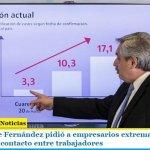 """El Presidente Fernández pidió a empresarios extremar """"recaudos"""" para reducir contacto entre trabajadores"""