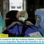 Este miércoles sumaron 500 las víctimas fatales y 13.933 los infectados por coronavirus en Argentina. Reporte del ministerio de Salud