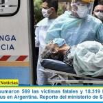 Este martes sumaron 569 las víctimas fatales y 18.319 los infectados por coronavirus en Argentina. Reporte del ministerio de Salud