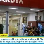 Este domingo sumaron 664 las víctimas fatales y 22.794 los infectados por coronavirus en Argentina. Reporte del ministerio de Salud