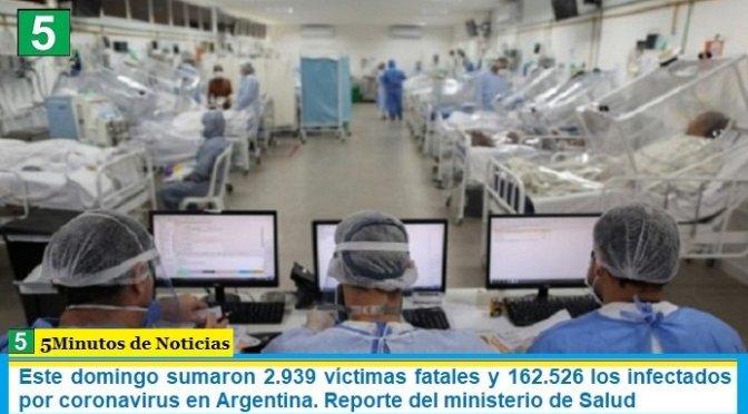Este domingo sumaron 2.939 las víctimas fatales y 162.526 los infectados por coronavirus en Argentina. Reporte del ministerio de Salud