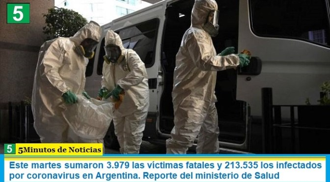 Este martes sumaron 3.979 las víctimas fatales y 213.535 los infectados por coronavirus en Argentina. Reporte del ministerio de Salud