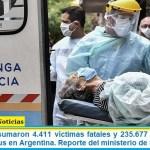 Este viernes sumaron 4.411 las víctimas fatales y 235.677 los infectados por coronavirus en Argentina. Reporte del ministerio de Salud