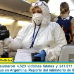 Este sábado sumaron 4.523 las víctimas fatales y 241.811 los infectados por coronavirus en Argentina. Reporte del ministerio de Salud