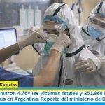 Este lunes sumaron 4.764 las víctimas fatales y 253.868 los infectados por coronavirus en Argentina. Reporte del ministerio de Salud