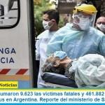 Este viernes sumaron 9.623 las víctimas fatales y 461.882 los infectados por coronavirus en Argentina. Reporte del ministerio de Salud