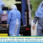 Este martes sumaron 10.405 las víctimas fatales y 500.034 los infectados por coronavirus en Argentina. Reporte del ministerio de Salud