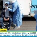 Este viernes sumaron 11.148 las víctimas fatales y 535.705 los infectados por coronavirus en Argentina. Reporte del ministerio de Salud