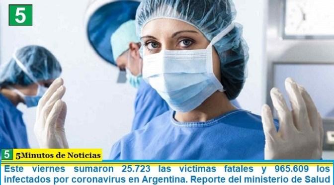 Este viernes sumaron 25.723 las víctimas fatales y 965.609 los infectados por coronavirus en Argentina. Reporte del ministerio de Salud