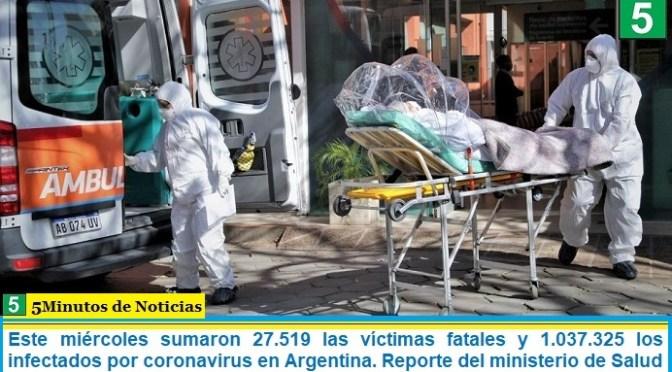 Otras 423 personas murieron y se registró un nuevo pico de 18.326 infectados con coronavirus en las últimas 24 horas en el país, según informó esta noche el Ministerio de Salud.