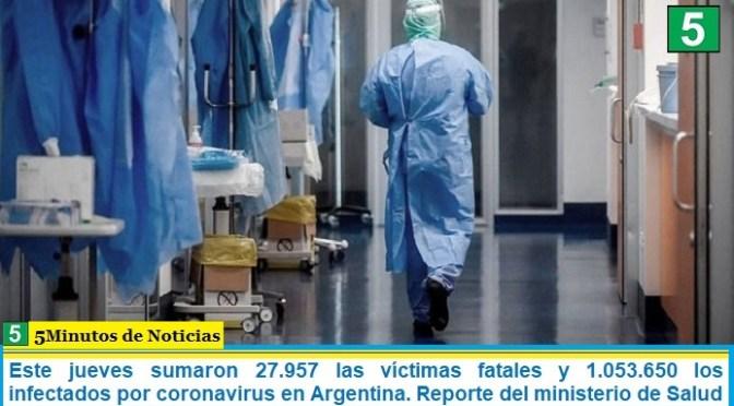 Este jueves sumaron 27.957 las víctimas fatales y 1.053.650 los infectados por coronavirus en Argentina. Reporte del ministerio de Salud