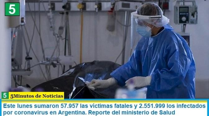Este lunes sumaron 57.957 las víctimas fatales y 2.551.999 los infectados por coronavirus en Argentina. Reporte del ministerio de Salud