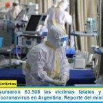 Este jueves sumaron 63.508 las víctimas fatales y 2.954.943 los infectados por coronavirus en Argentina. Reporte del ministerio de Salud