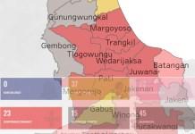 Lebih dari 50 Persen Wilayah Pati Zona Merah, Bupati: Masyarakat Sepelekan Protokol Kesehatan
