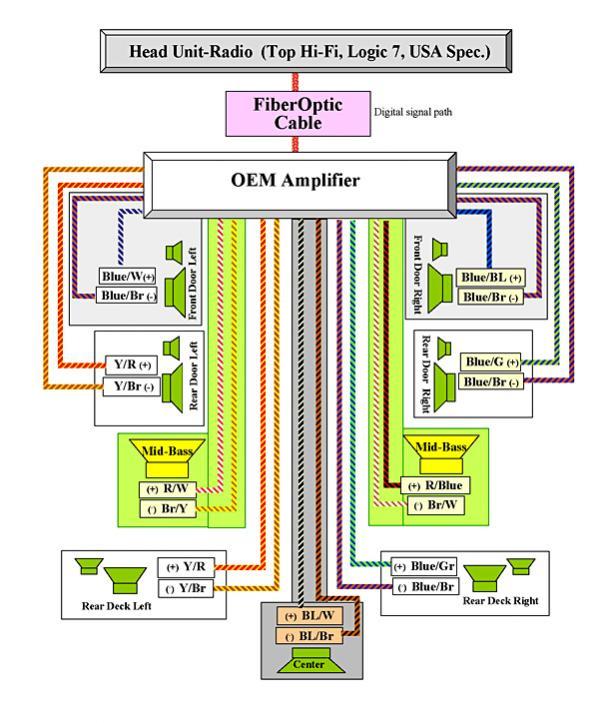 Bmw E60 Speaker Wiring Diagram - Electrical Work Wiring Diagram •