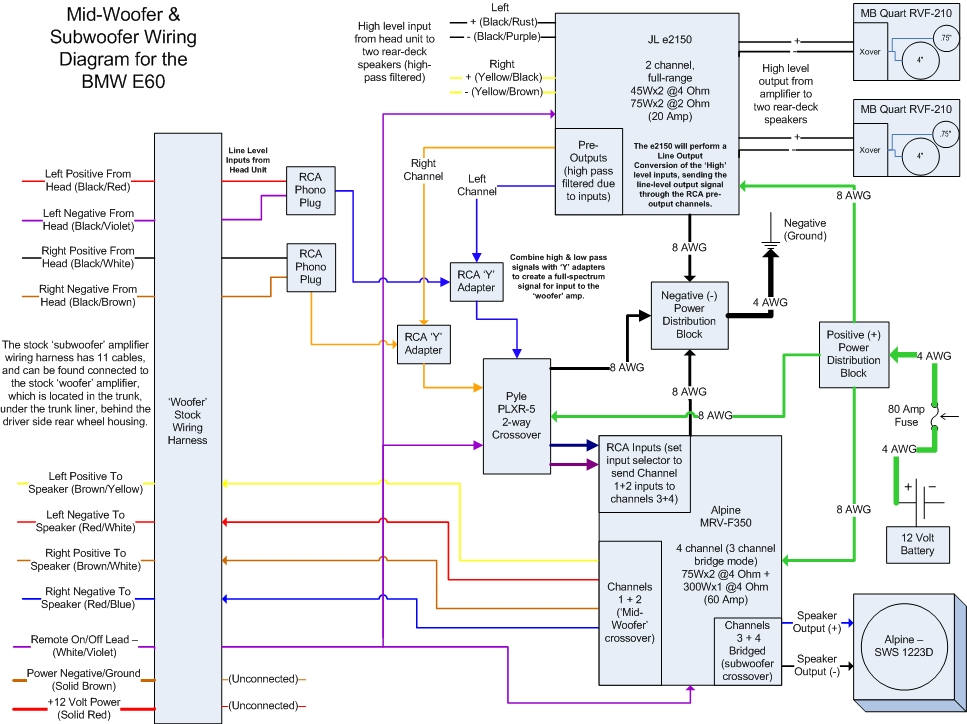 new philips radio amp wiring diagram e39 philips free printable wiring diagrams