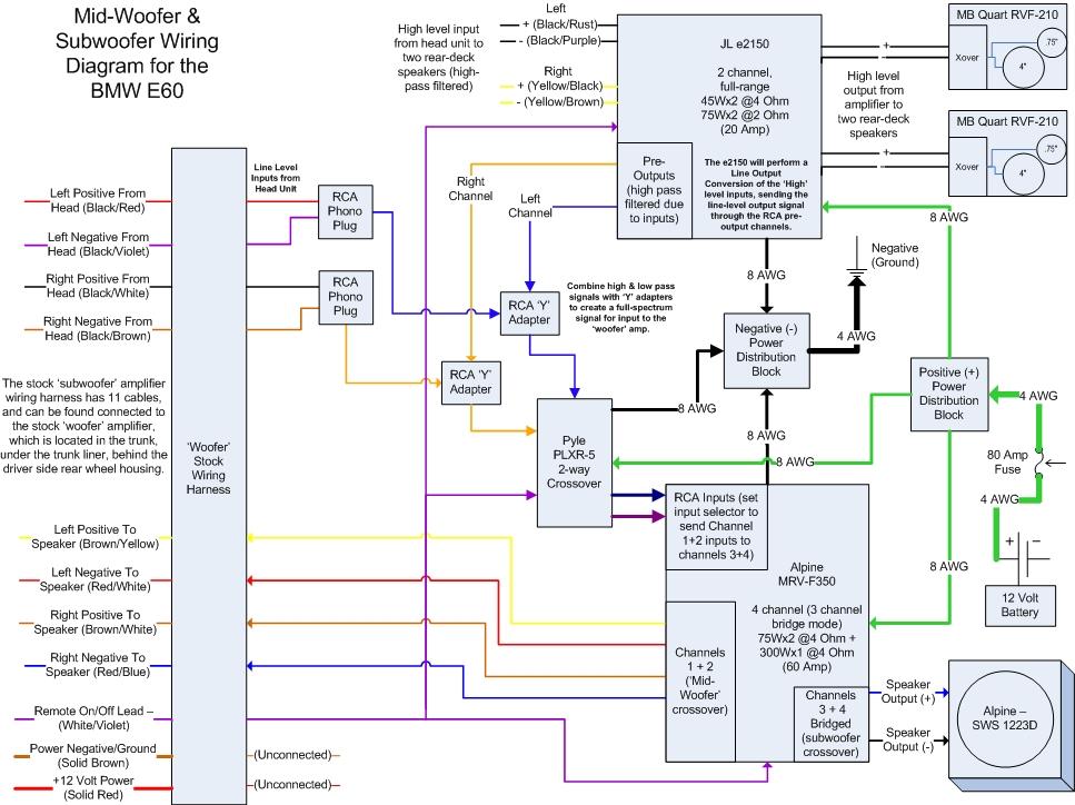 Bmw E39 Dsp Wiring Diagram - efcaviation.com