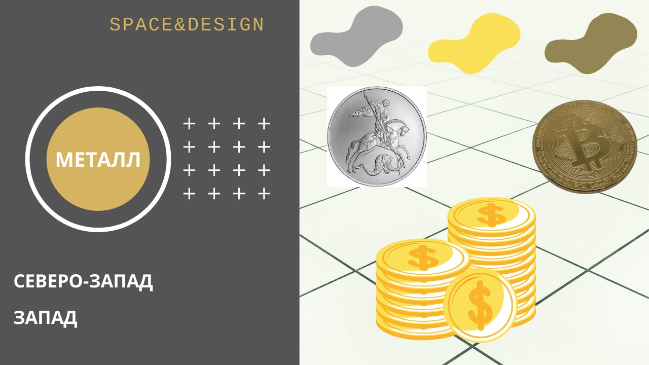 фэн-шуй и дизайн