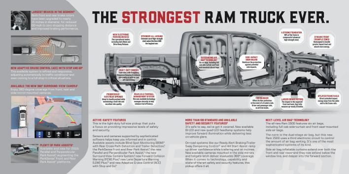 2019 Ram forum