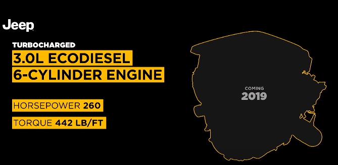 2019 Ram Diesel