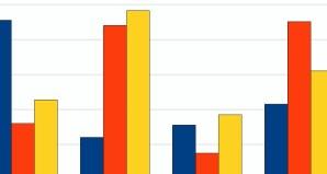 Aktuelles: Mahnen nach Zahlen – Die Verkehrsunfall-Statistik 2010