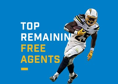 Top Remaining Free Agents