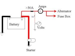 Wiring In an Ammeter