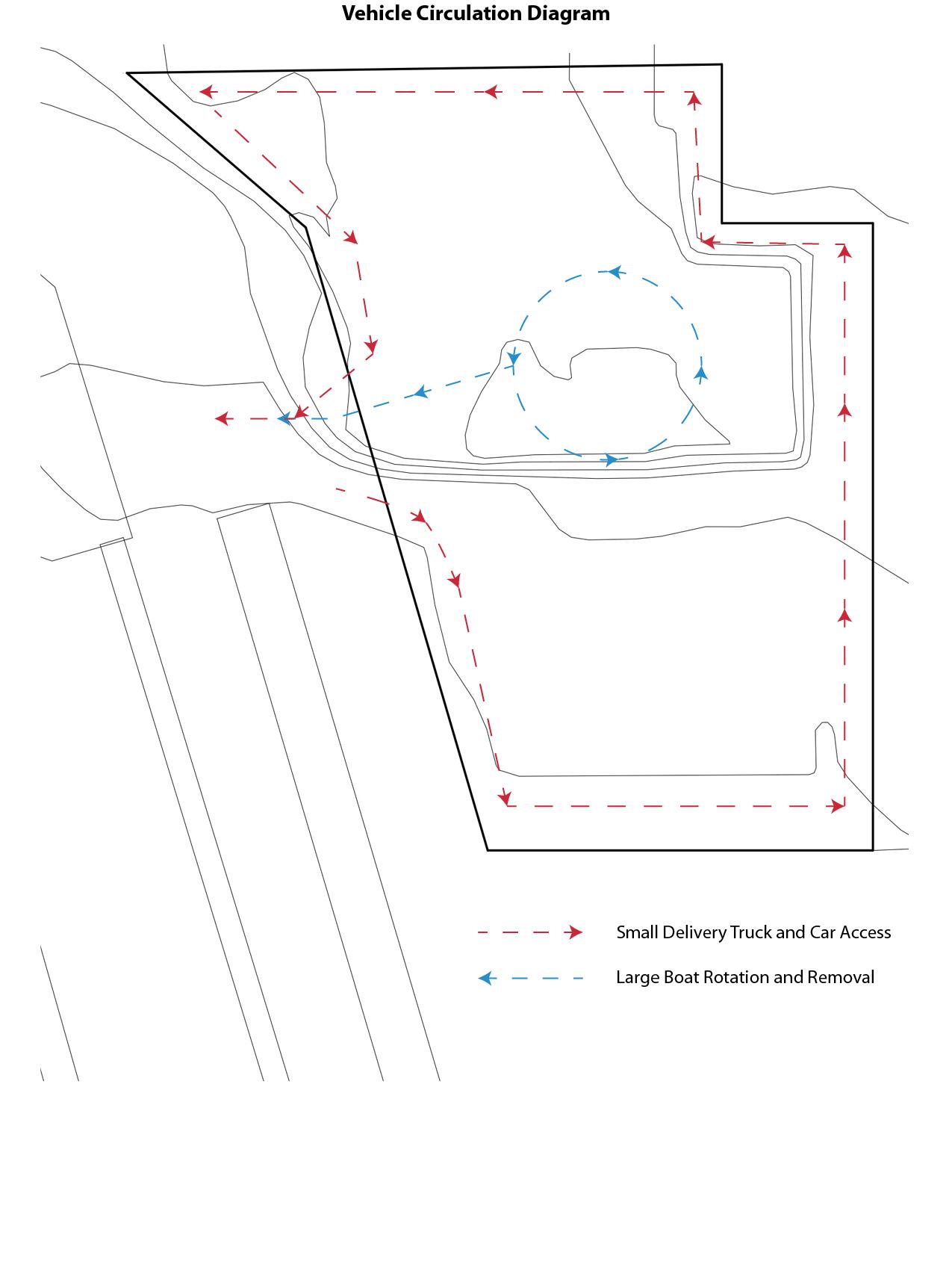 Cegavske Project 3a And 3b