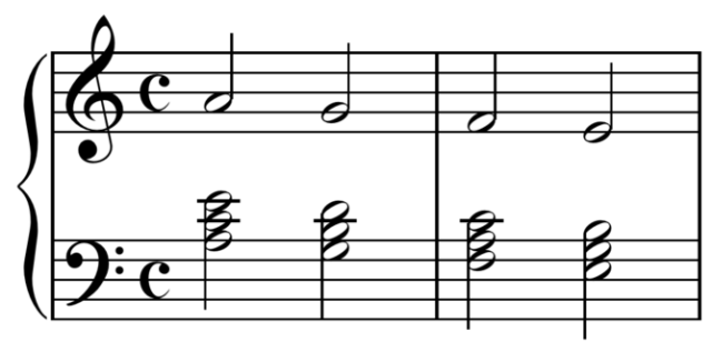 Scored representation of the lament bass