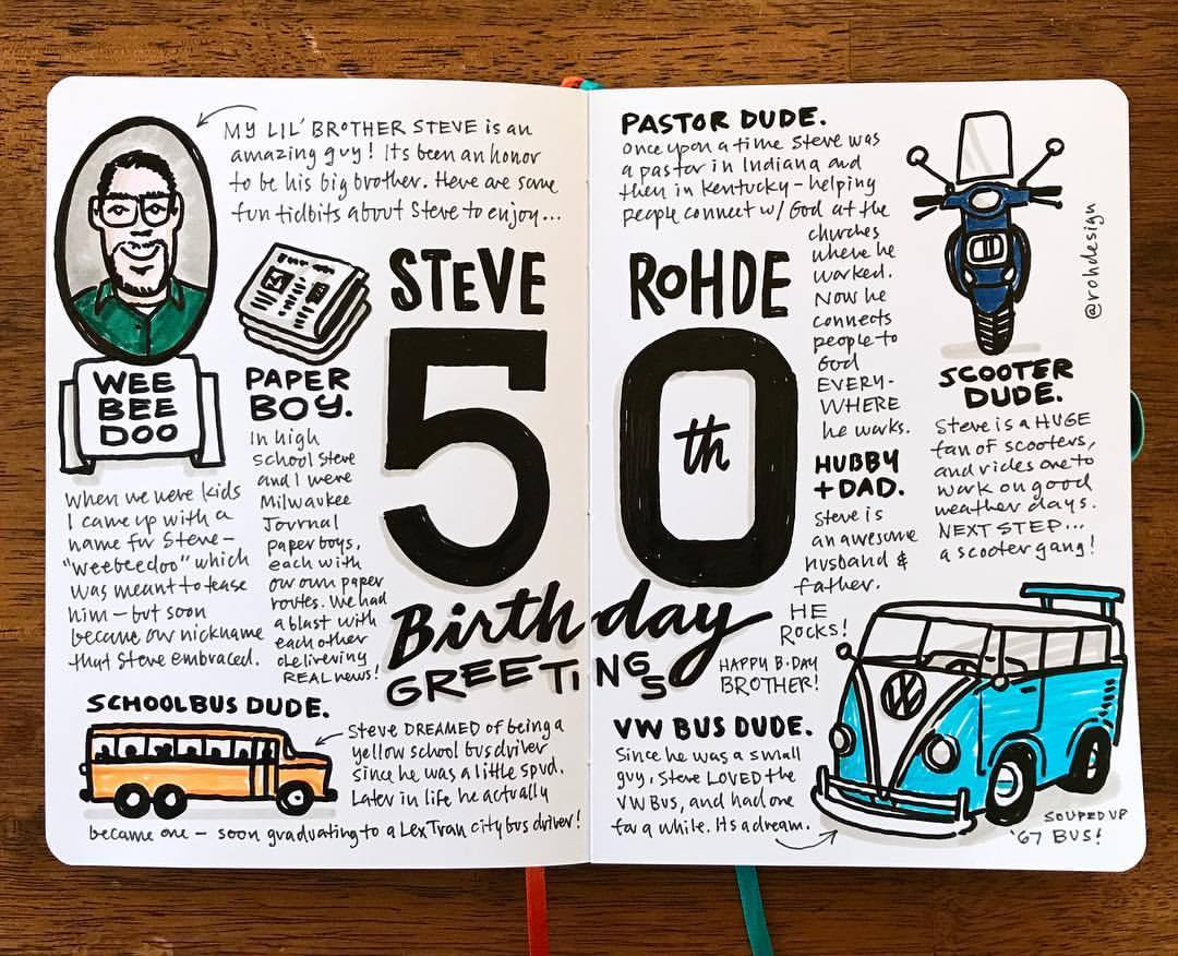 Rohdesign Tumblr Happy 50th Birthday Sketchnote For My Brother