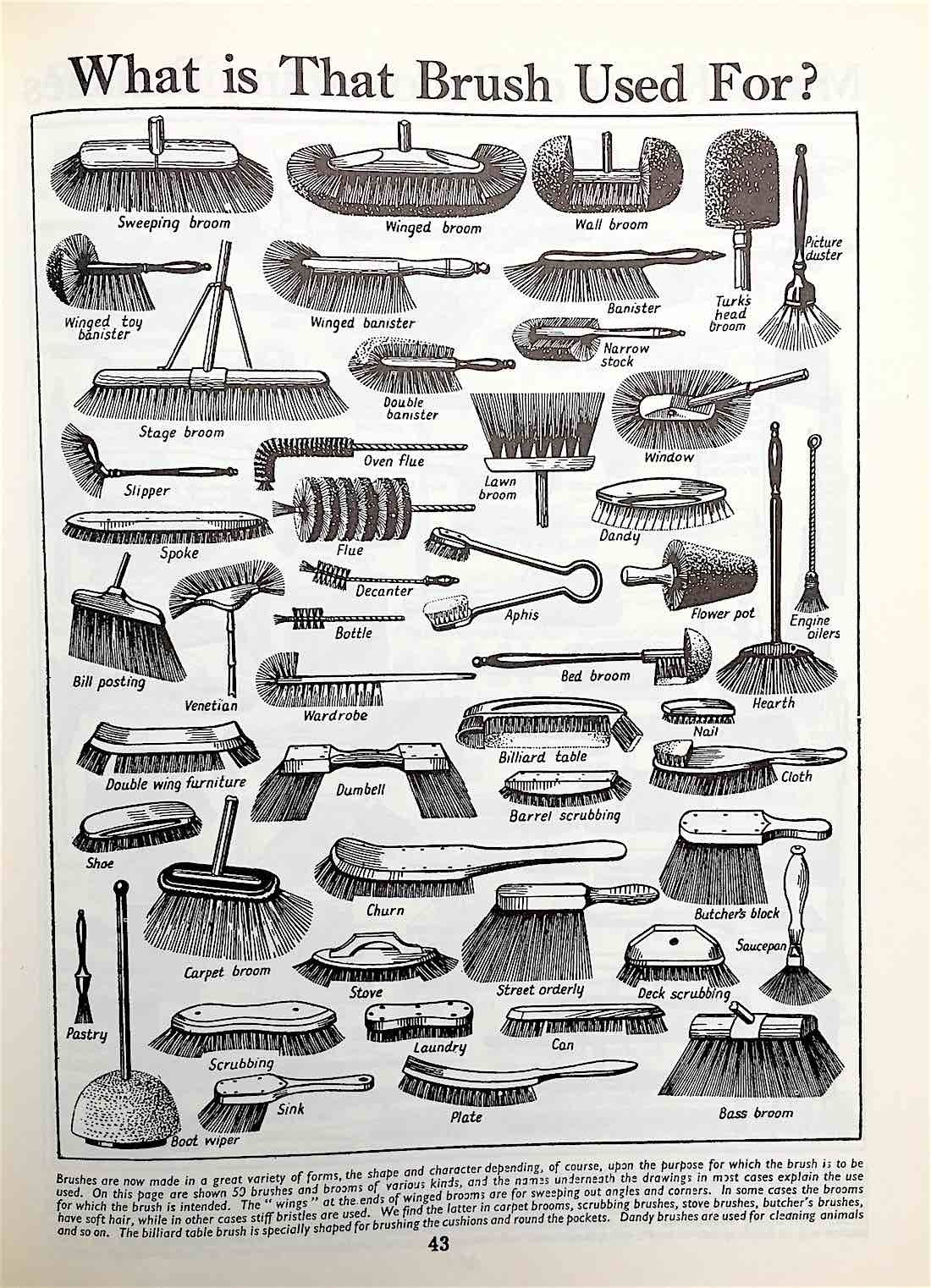 Mann's Pictorial Dictionary and Cyclopedia – The most miscellaneous miscellany out there Mann's Pictorial Dictionary and Cyclopedia Vol. 1 National Library Publications 1960, 240 pages, 8.5 x 11 inches $20 and up (used) Buy a copy on Amazon What are...
