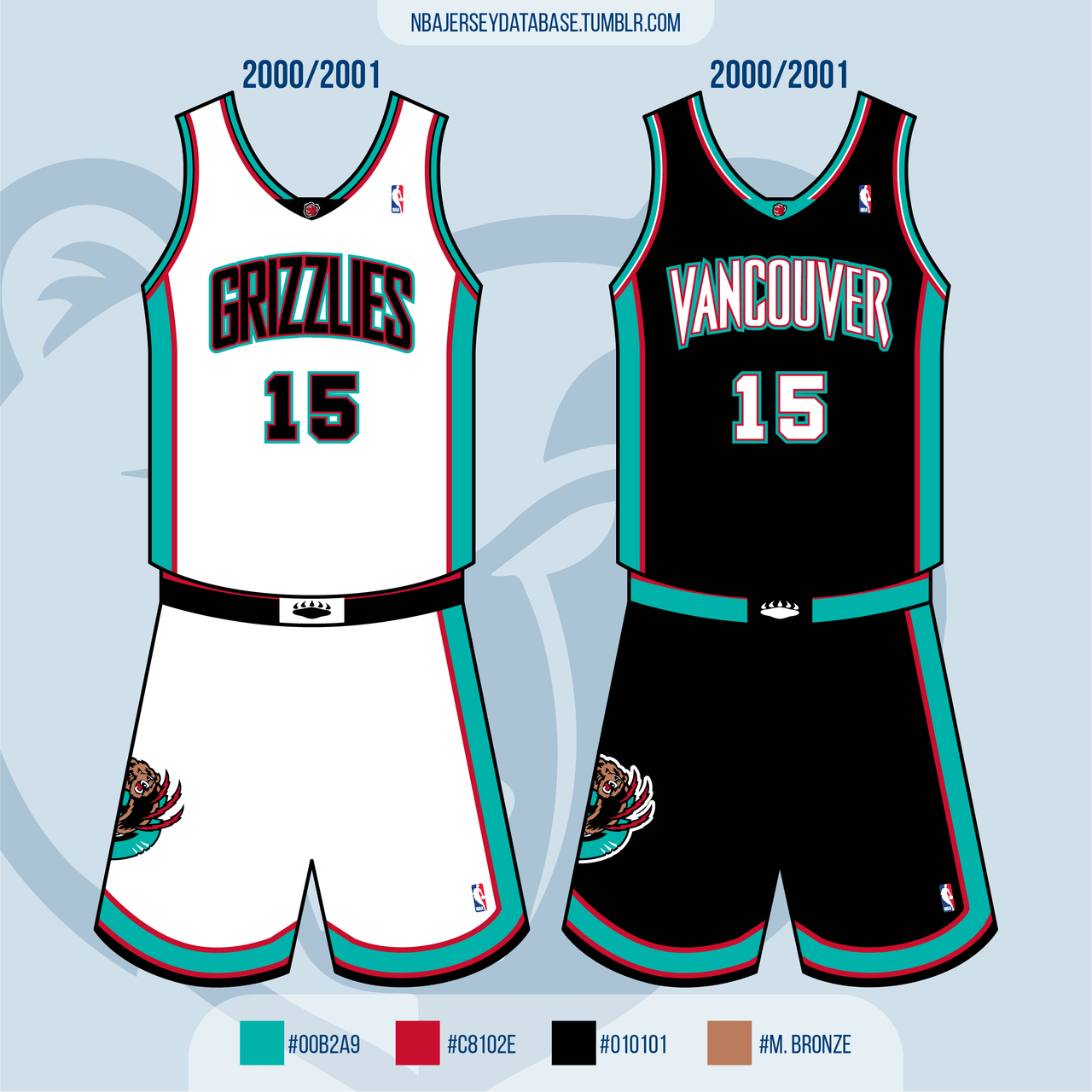 Vancouver Grizzlies 2000-2001 Record: 23-59 (28%)