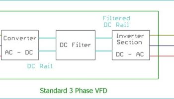 What is DIAC: Construction, Working and Applic… – Electronics
