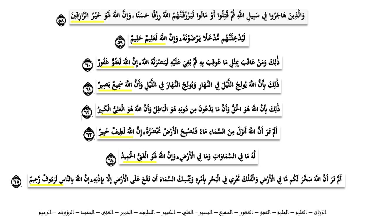 أسماء الله الحسنى في سورة الحج