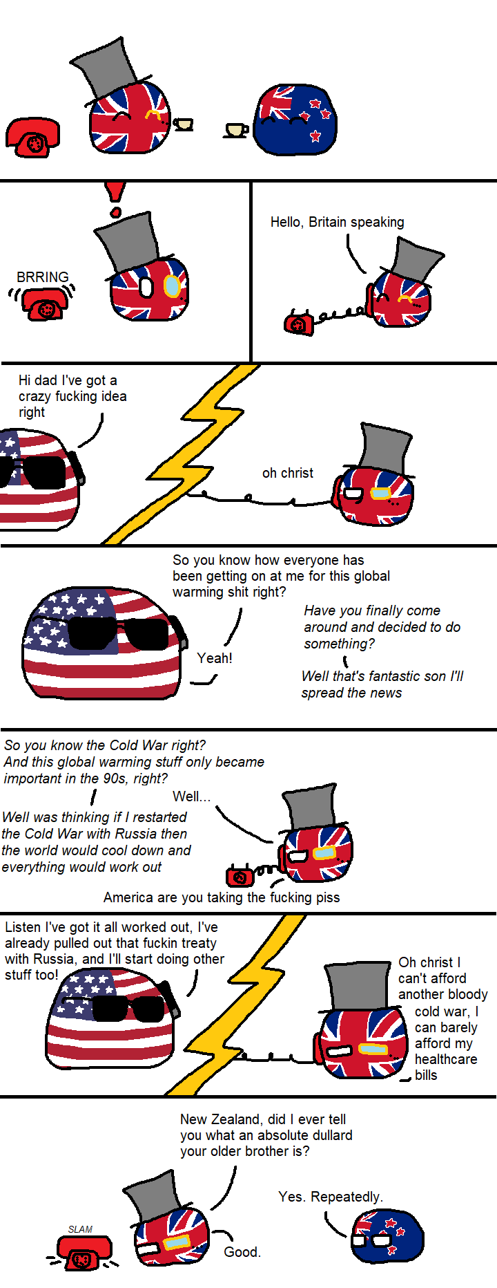 Countryball Cold War Cook Off Worldball