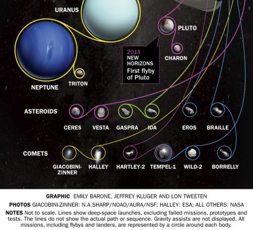 tumblr_pg4ynd2wHp1qz6f9yo3_500 NASA Random