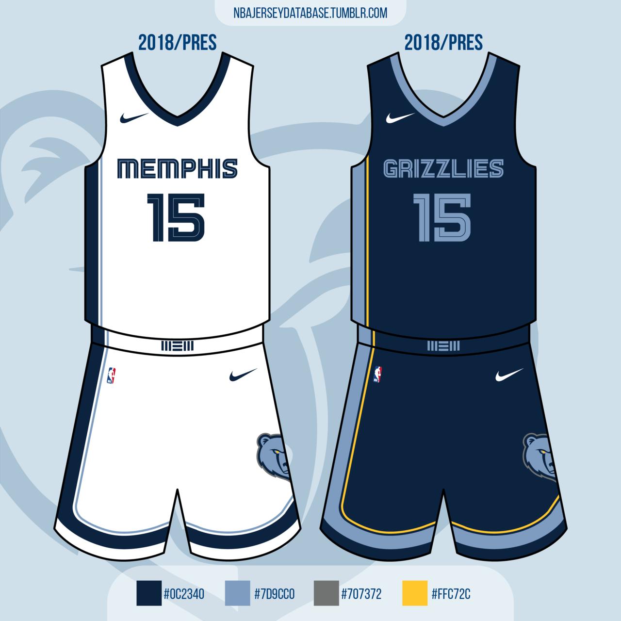 Memphis Grizzles 2018-Pres