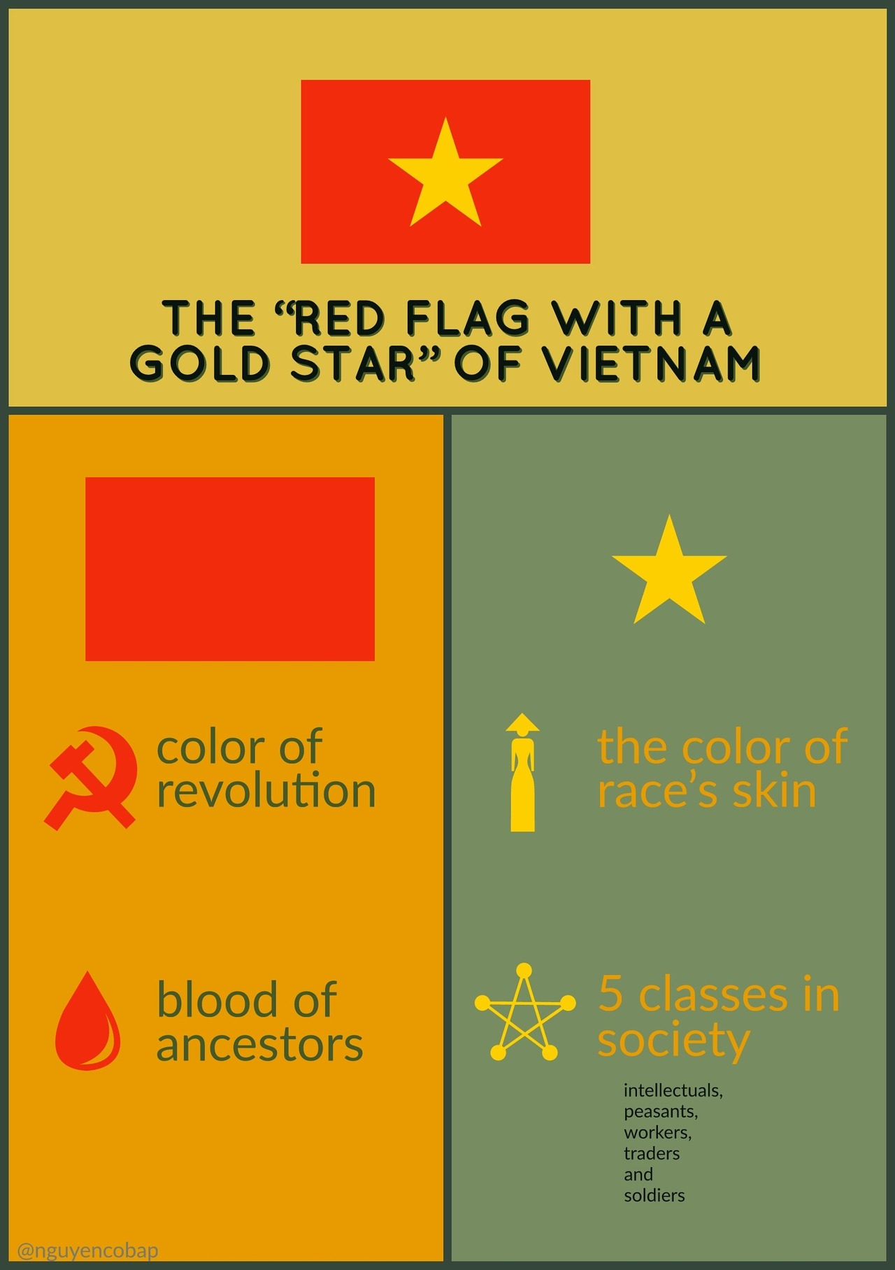 The Best Of R Vexillology